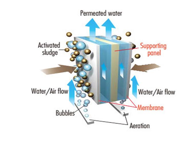 impianti osmosi inversa